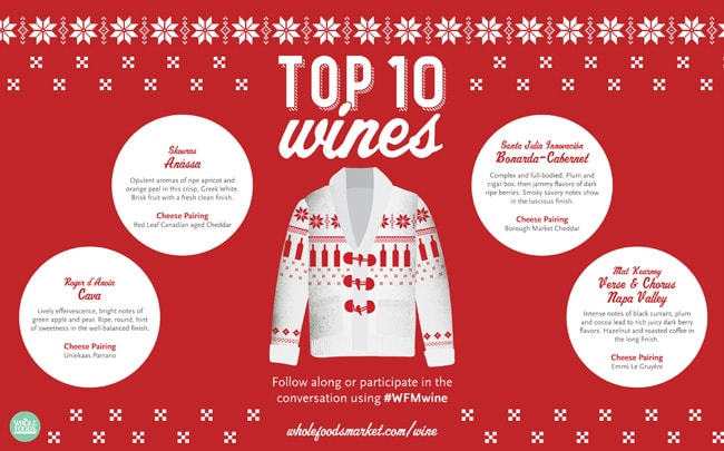 Holiday Food and Wine Pairings
