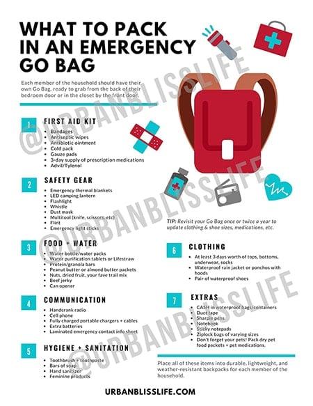 Emergency Go bag Checklist